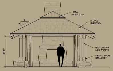 Elevation of the Bungalow Outdoor Living Space