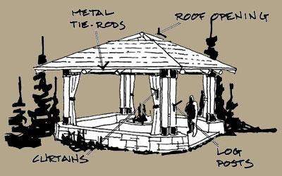 Outdoor Room Designs custom outdoor spaces | outdoor room designs | custom architecture